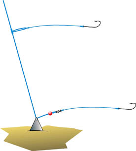 The ledger rig is an all-time favourite bottom fishing rig, for both boat and shore fishing.