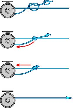 specialised saltwater fishing knots and crimping techniques