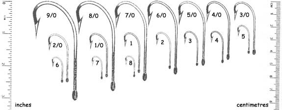 Fishing hook sizes from 32 to 20 0 making sense of the for Fishing hook size chart actual size